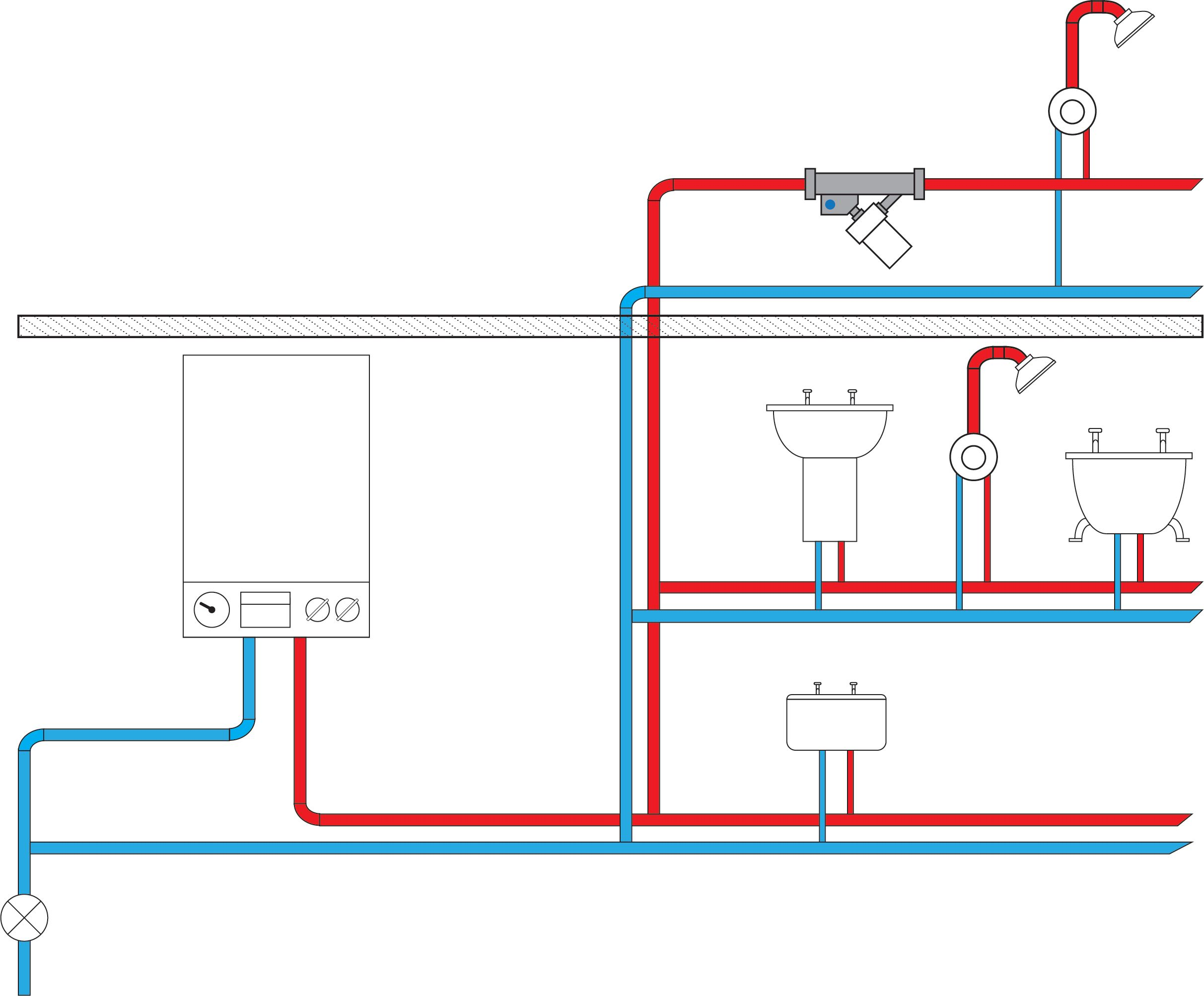 Combi Boiler Protected Flow Solution