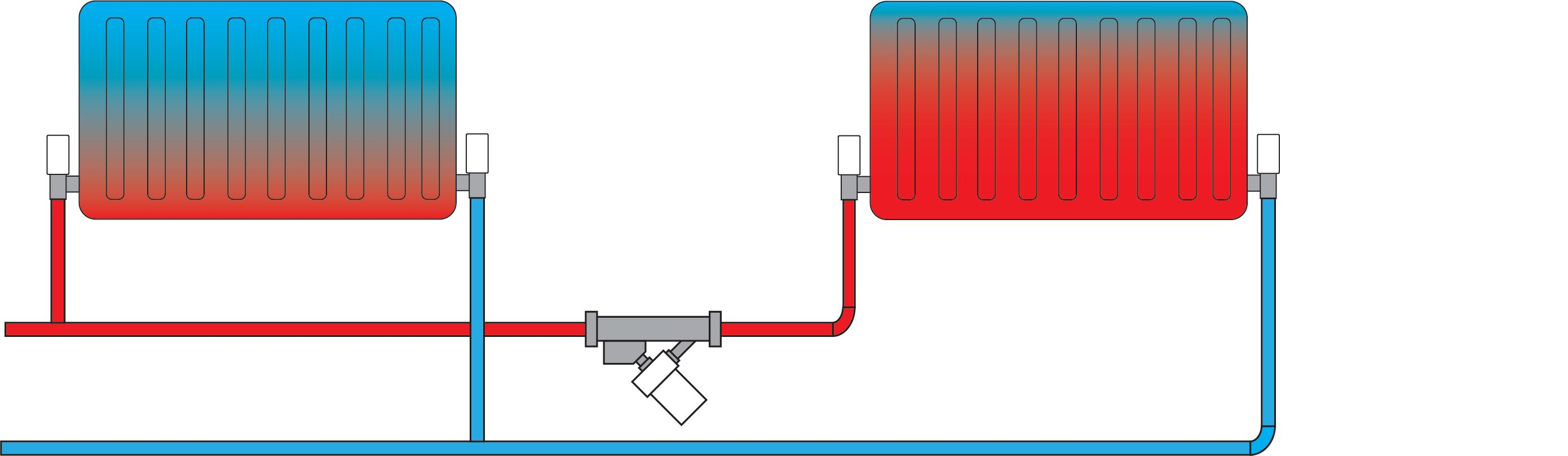 Radiator Solution